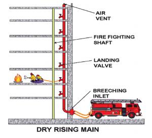 Dry riser diagarm